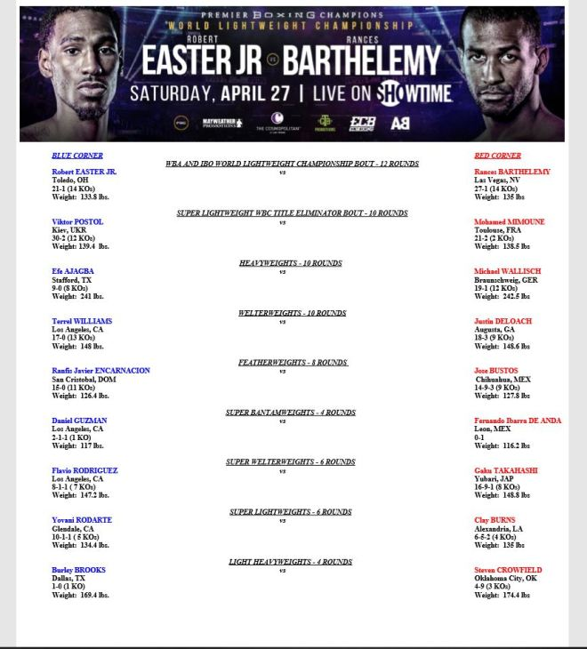 Easter Barth Bout sheet